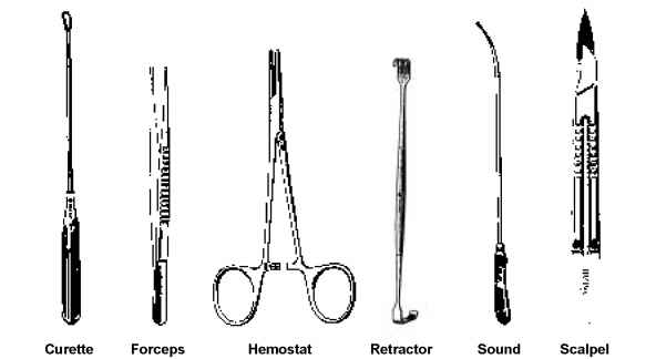 Cannula Ancient Instruments